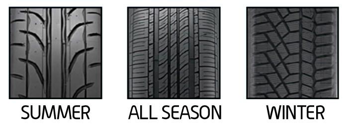 Tire Types