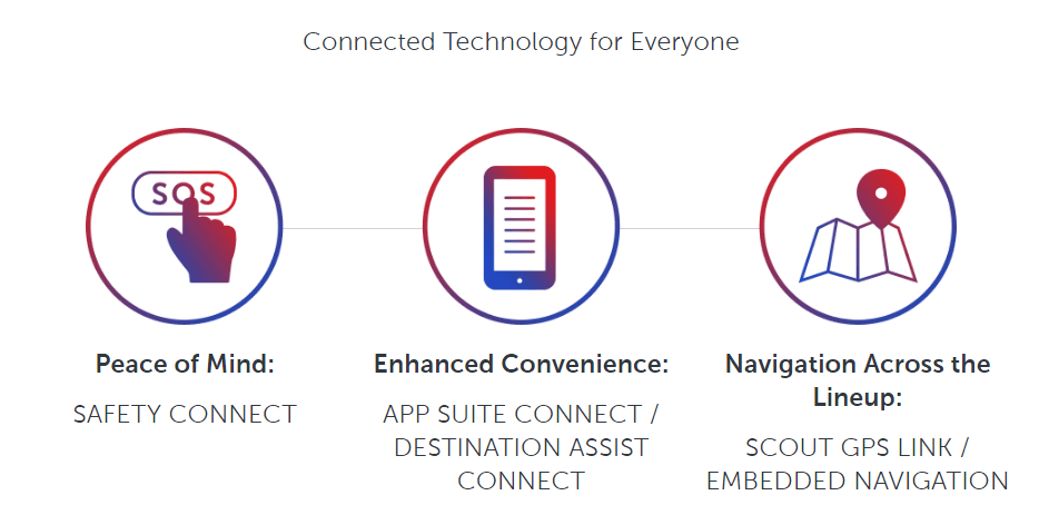 Entune - Connected Technology for Everyone