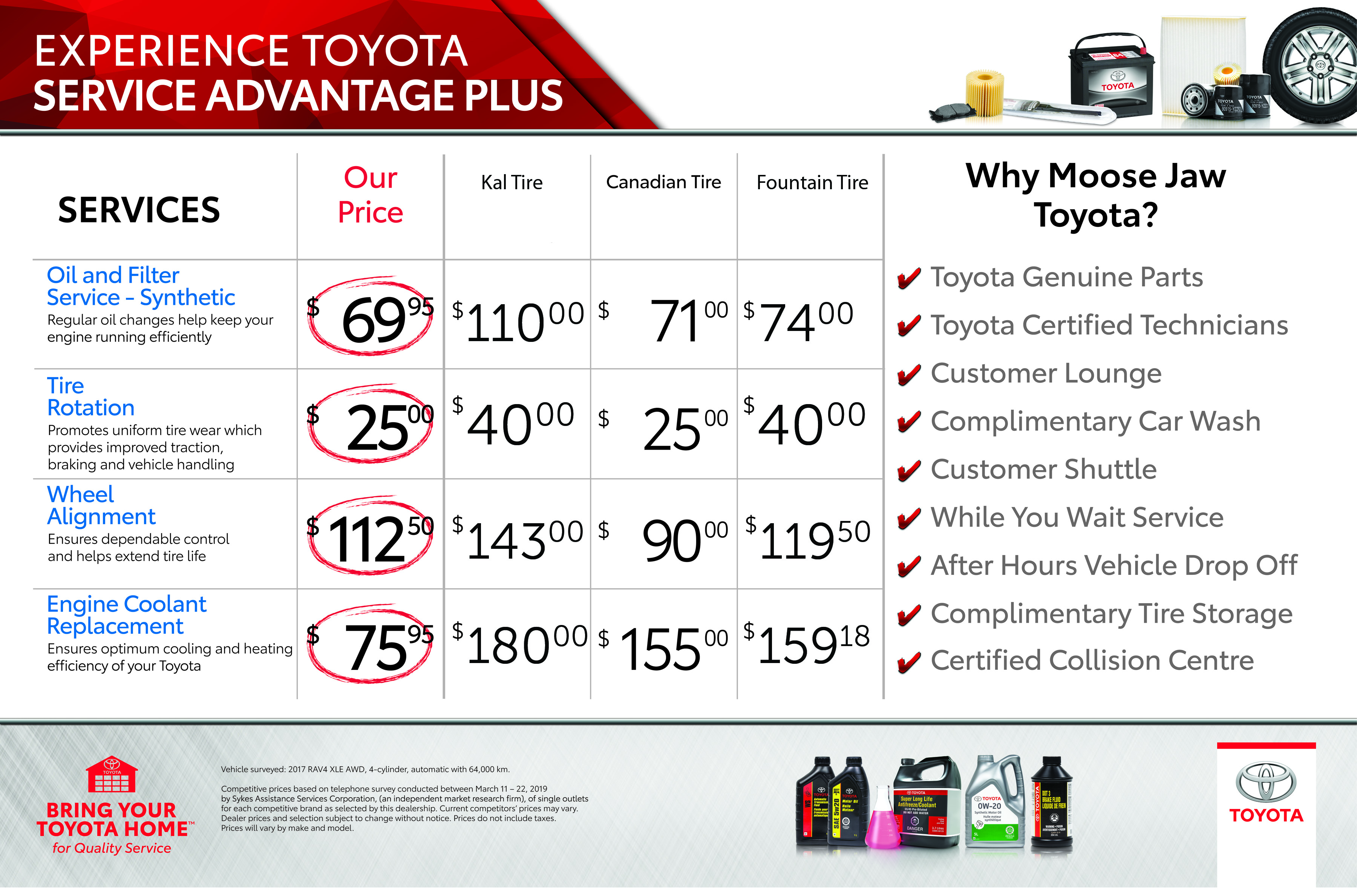 Service Price Comparison